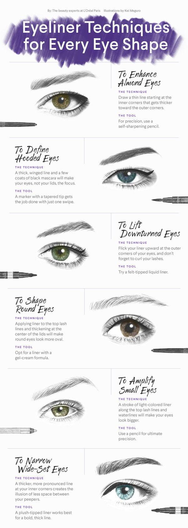Die besten Eye Make-Up Tutorials auf Pinterest: Eyeliner Techniques (L'Oréal Paris)