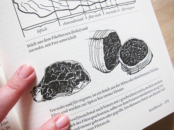 Detailbild aus Julia Child: Französisch kochen (Echtzeit Verlag 2018), Kochbuchreview auf Hey Pretty